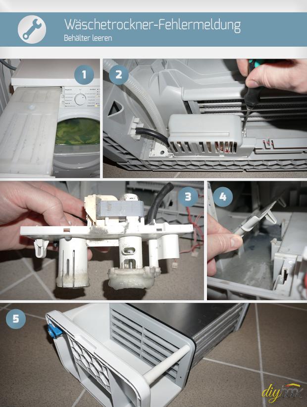 Bosch wärmepumpentrockner fehler