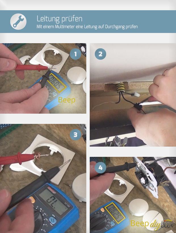 Wunderbar Handwerker Elektrische Verkabelung Fotos - Elektrische ...