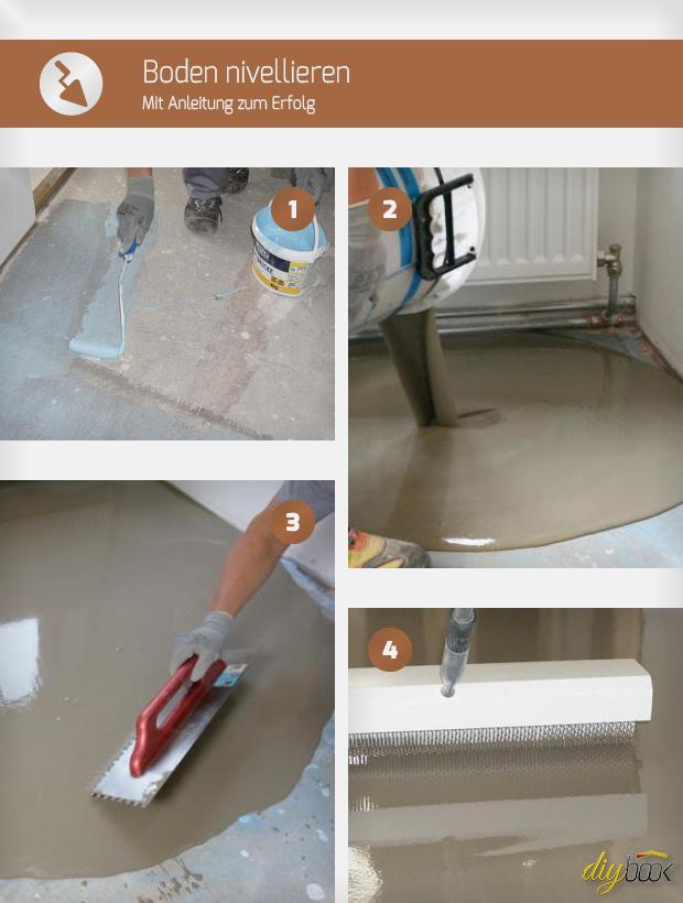 pr ferenz boden betonieren anleitung av84 kyushucon. Black Bedroom Furniture Sets. Home Design Ideas
