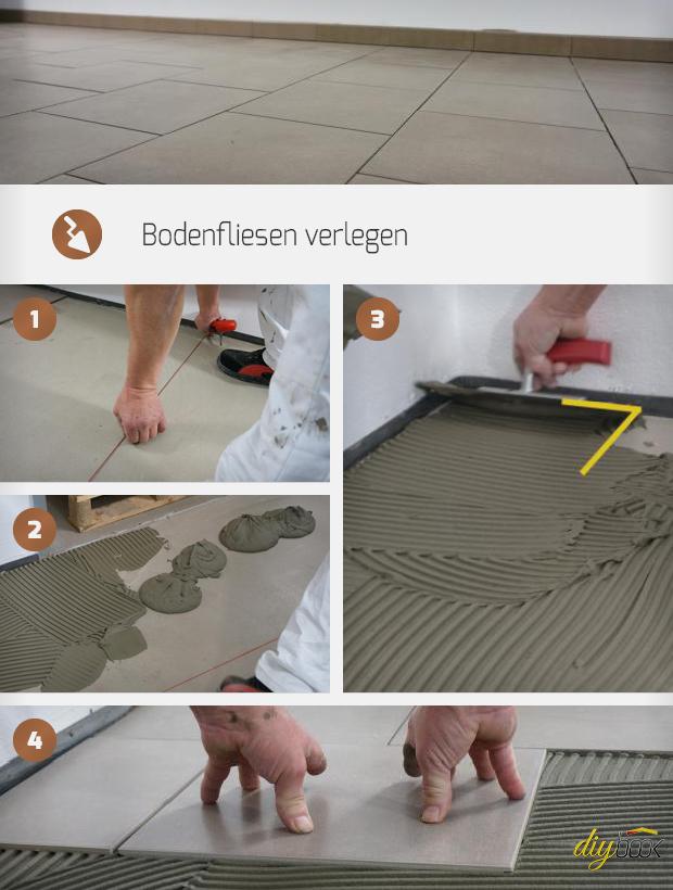 Bodenfliesen Verlegen Anleitung Diybookat - Bodenfliesen verlegen anfang
