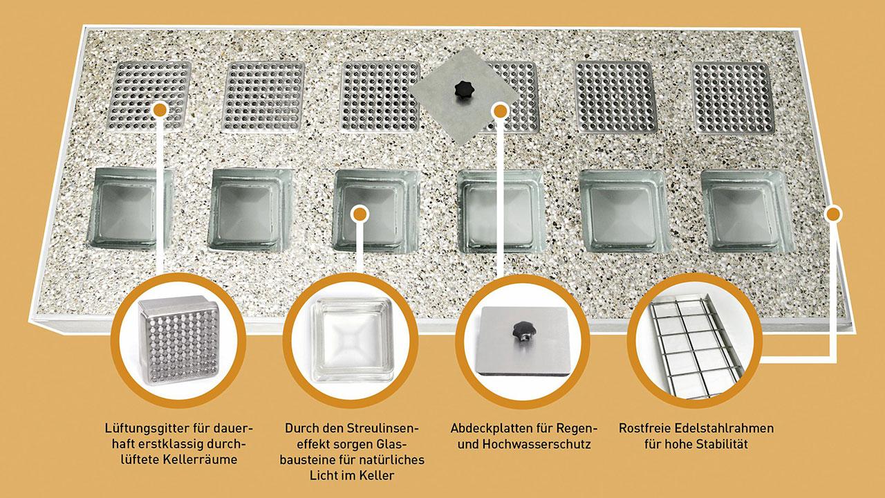 unwetter neue form von lichtschacht abdeckung gefragt in. Black Bedroom Furniture Sets. Home Design Ideas