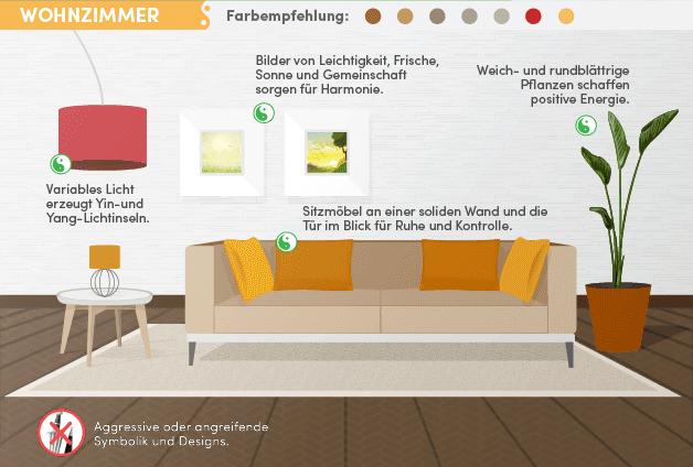 feng shui der weg zu perfekter wohnharmonie in wohnen ratgeber. Black Bedroom Furniture Sets. Home Design Ideas