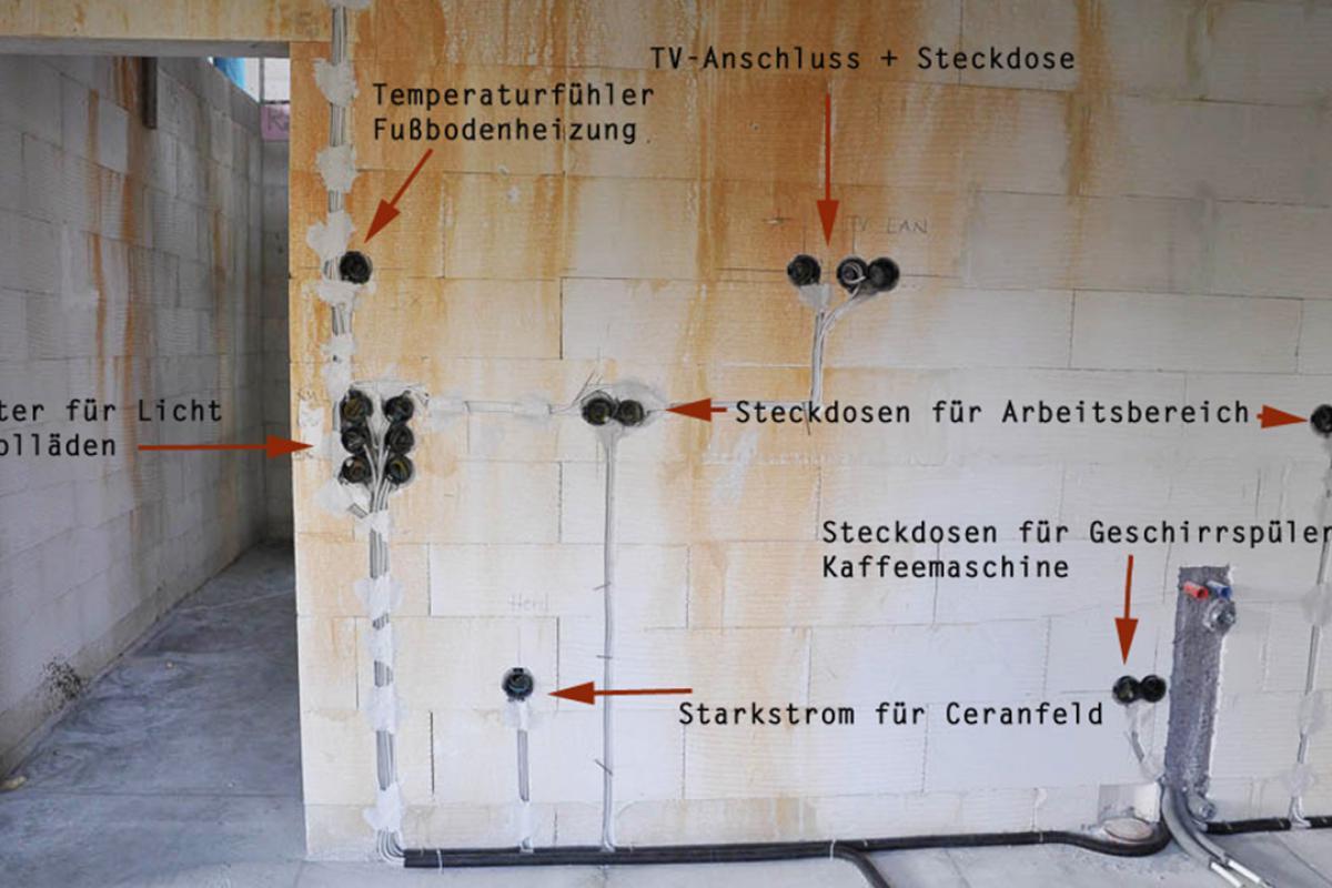 Bevorzugt Die Höhe von Steckdosen und Schaltern bei der Elektroinstallation XP29