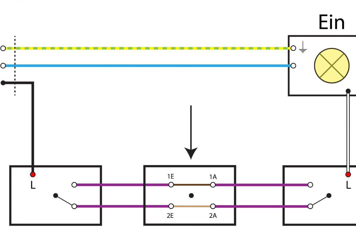 Wechselschaltung 3 Schalter 1 Lampe