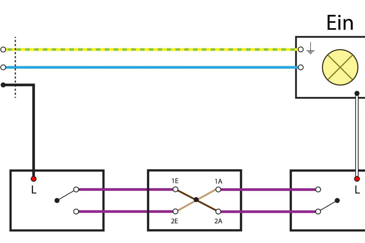 licht wechselschaltung 3 schalter wiring diagram. Black Bedroom Furniture Sets. Home Design Ideas