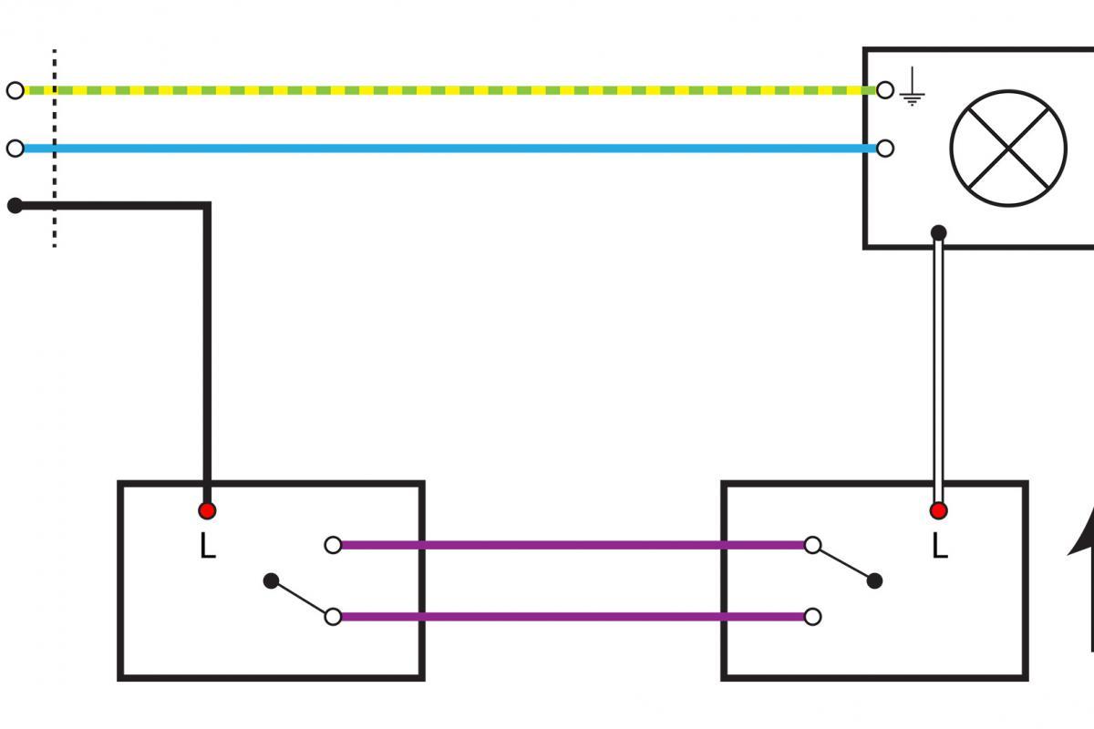 wechselschaltung einfacher schaltplan wiring diagram. Black Bedroom Furniture Sets. Home Design Ideas