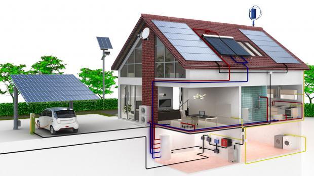 Energiemix für das Haus inkl. privater Windkraft