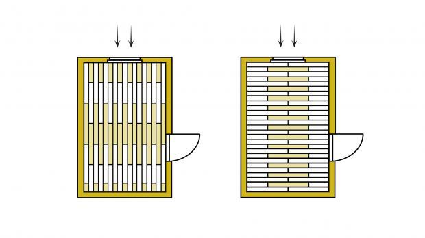 Parkett Verlegung Richtung Wohndesign - Holzboden verlegen richtung
