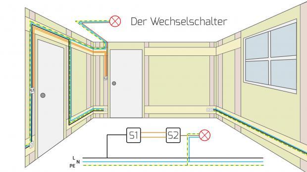 Berühmt Verkabelungsplan Für Wohnhaus Ideen - Elektrische ...