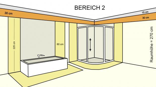 Schutzbereich 2