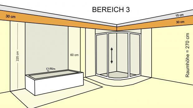 Schutzbereich 3