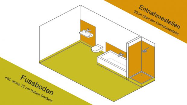 Bad Fußboden Dämmen ~ Bad abdichten anleitung tipps vom fliesenleger sanitäre