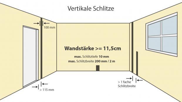 Elektroinstallation Wand Schlitzen Wie Tief Darfs Denn Sein