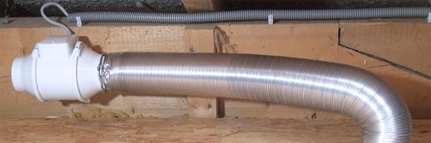 Fertig Installierter Rohr In Rohr Lüfter