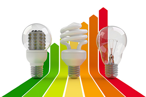 Die Energieeffizienz von Lampen: Worauf muss ich beim Lampenkauf achten?