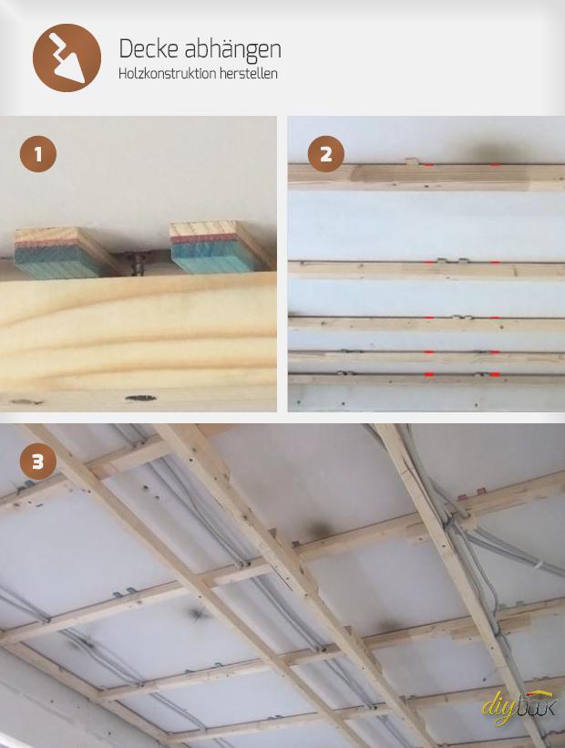 Decke abhängen - Holzkonstruktion herstellen - Anleitung & Tipps vom ...