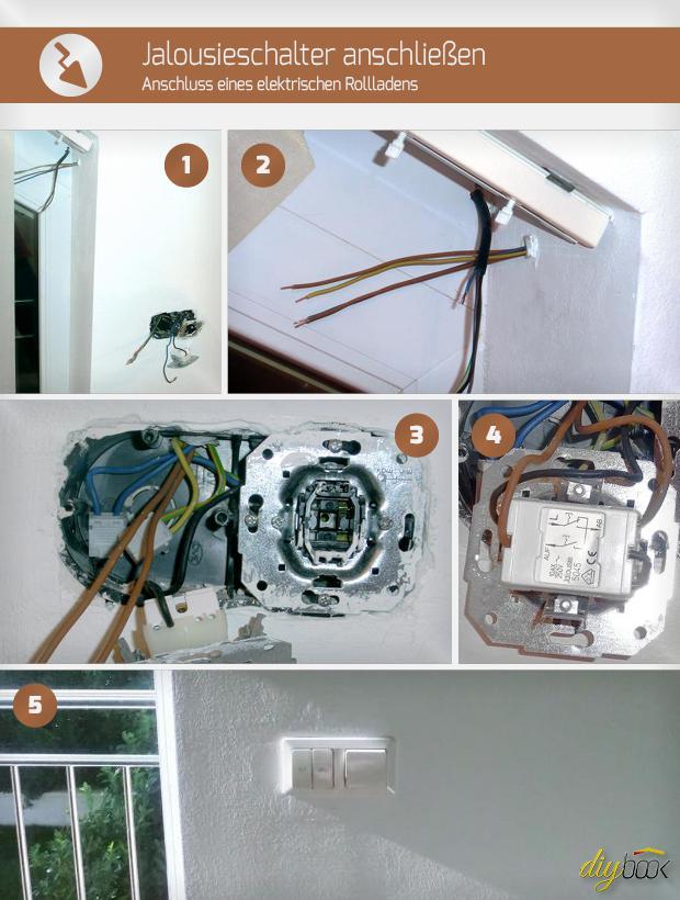 auenrollo elektrisch simple rolladen preise with. Black Bedroom Furniture Sets. Home Design Ideas