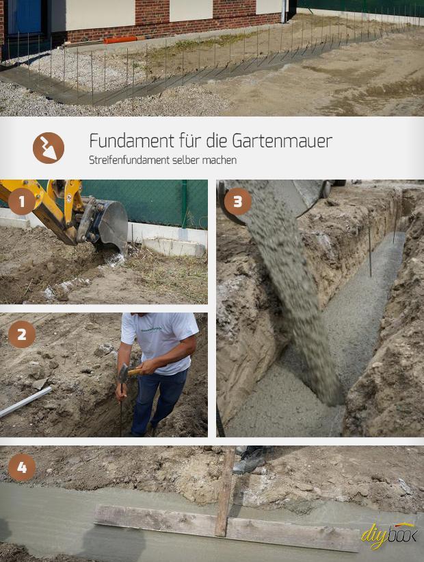 Awesome Fundament Fr Die Gartenmauer Selber Machen Anleitung Diybookat With  Betonsteine Selber Machen