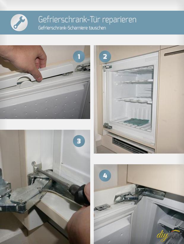 Gefrierschrank-Tür reparieren - Gefrierschrank-Scharniere tauschen ...