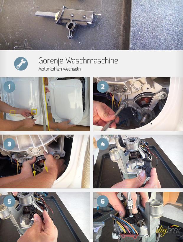 gorenje waschmaschine motorkohlen wechseln anleitung. Black Bedroom Furniture Sets. Home Design Ideas